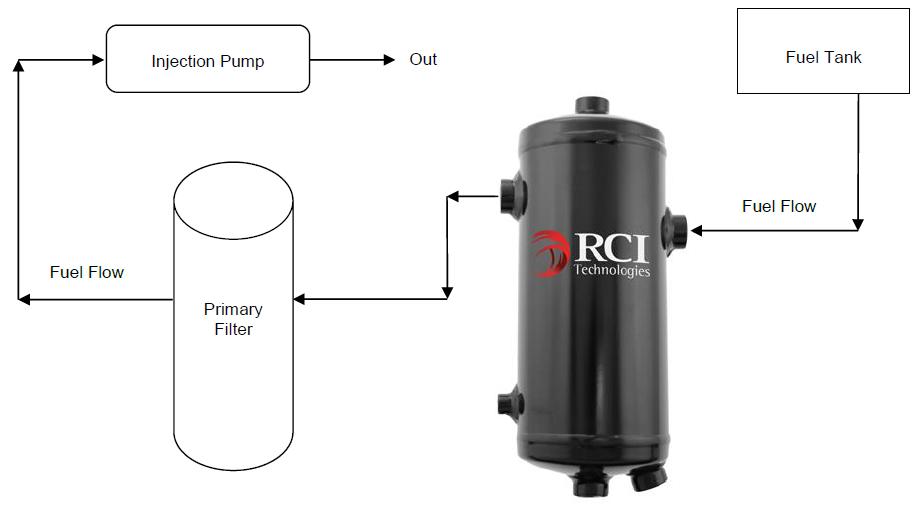 Fuel Filter Diagram
